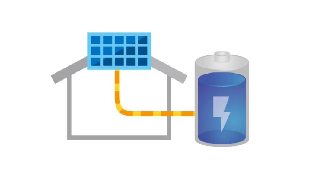 家庭用蓄電池・太陽光発電連携型エコキュート設置会社紹介